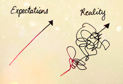 expectationvsreality